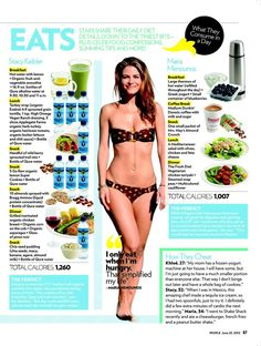 How Hollywood Eats - Khloe Kardashian, Maria Menounos, Stacy Keibler : People.com