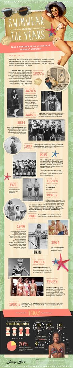 Take a Look Back - The Evolution of Women's Swimwear #Infographic #History #fashion