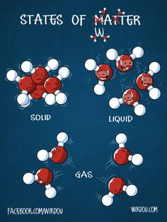 Adorable States of Matter Chemistry Classroom, High School Chemistry, Teaching Chemistry, Science Memes, Science Chemistry, Middle School Science, Physical Science, Science Lessons, Science Education