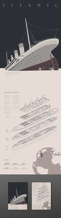 TITANIC 1912 _Infographic on Behance