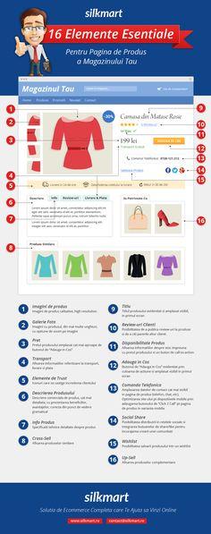 Pagina Detaliu Produs la un Magazin Online - Infografic Viria, Seo Marketing, Ecommerce, Projects To Try, Hacks, Learning, Tips, Blog, Beauty