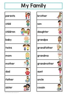 My Family Word Wall by Lavinia Pop Learning English For Kids, English Worksheets For Kids, English Lessons For Kids, Kids English, English Activities, English Language Learning, Teaching English, French Language, Learn English Grammar