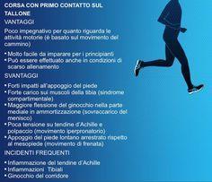#Correre bene è importante per prevenire l' #infortunio  Scopriamo in questo articolo la corretta tecnica di #corsa  #PersonalTrainer #podismo #atletica #maratona #mezzamaratona #podista #Bologna