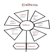 H μικρή Κουκουβάγια Greek Language, Special Needs Kids, Chart, Teaching, Education, Children, School, Young Children, Special Needs Children