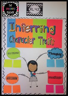 Infer it: For discussions that center on character decisions, this bright, bold anchor chart encourages students to use textual evidence to support their character analysis.