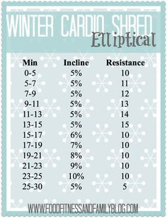Winter Cardio Shred Elliptical Workout - Food, Fitness, and Family Shred Workout, Fitness Diet, Fitness Motivation, Health Fitness, Friday Workout, Fitness Friday, The Bikini, I Work Out, Skinny