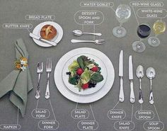 Table Etiquette - The proper way one should lay out one's cutlery...