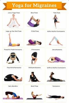 Yoga for Migraines!