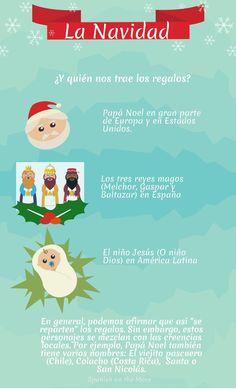 ¿Y quién nos trae los regalos en Navidad?