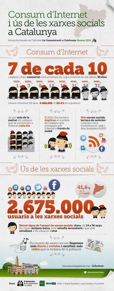 Infografia consum d' Internet a Catalunya