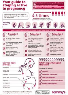 Staying Active During Pregnancy / The Facts / Baby Blog / Prenatal Working Out / Pregnancy Fitness / Health