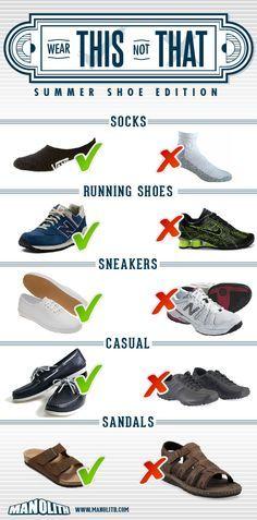 Summer shoe rules for men. Por favor tus tenis blancos úsalos para la escuela…