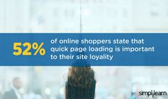 #SimplilearnNuggets: Happy #customers love fast loading websites: http://www.simplilearn.com/link-building-with-ux-is-new-seo-article
