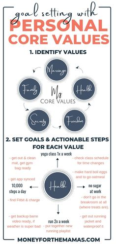 How to Set Goals That Actually Matter to You - Is your spending killing your happiness? How your personal core values are a key part of your financial plan. Identify your own core beliefs, learn how to spend money without the guilt, and never be mad at yo Personal Core Values, Personal Goals, Personal Goal Setting, Goal Planning, Financial Planning, Tony Robbins, Self Development, Personal Development, Diy Journal