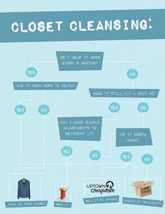 Closet cleaning made simple