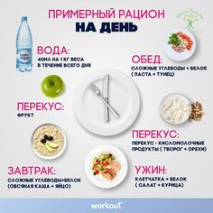 A healthy diet is the basis of a good figure and from . # Healthy # and # basis # from # diet # of a figure Healthy Menu, Healthy Tips, Healthy Recipes, Proper Nutrition, Sports Nutrition, Health Eating, Health Diet, Fitness Workouts, Fitness Diet