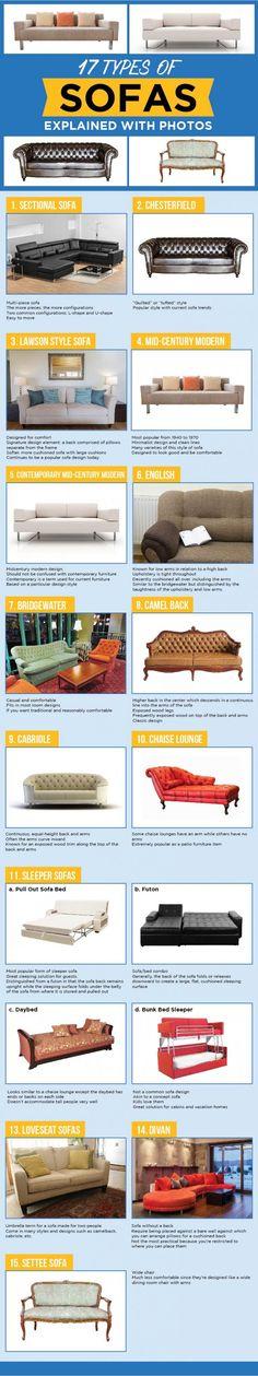 Tremendous 21 Best Classic Sofa Designs Images Sofa Design Types Of Squirreltailoven Fun Painted Chair Ideas Images Squirreltailovenorg