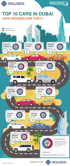 Top 10 Cars in Dubai - How insured are they? - MoveSouq & QIC car insurance infographic 2016