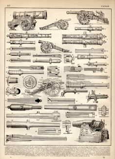 Cannon Artillery 1897 Antique Print Vintage by Craftissimo on Etsy, €12.00