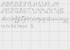 Alphabet for cross stitching with ampersand