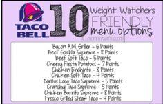 Weight Watcher S Figure Restaurant Points