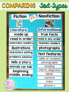 Comparing Fiction and Nonfiction text types  Mrs. Winter's Bliss blog post