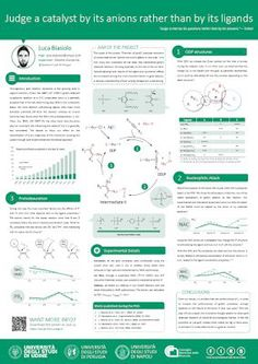 Todays contributor is Luca Biasolo who gave me permission to show this: This poster has more ambition and design sense than probably . Poster Presentation Template, Powerpoint Poster Template, Conference Poster Template, Presentation Design, Research Presentation, Scientific Poster Design, Colorfull Wallpaper, Academic Poster, Medical Posters