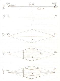 Perspective Tutorial: 1 by GriswaldTerrastone on deviantART – Art Drawing Tips 2 Point Perspective Drawing, Perspective Art, 3d Drawing Tutorial, Sketches Tutorial, Basic Drawing, Drawing Tips, Architecture Drawing Sketchbooks, Art Basics, Interior Design Sketches