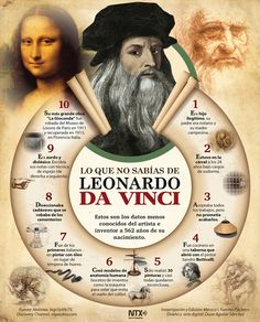 Lo que no sabías de Leonardo Da Vinci 20140416 Candidman Infografia Leonardo Da Vinci History Facts, Art History, Historia Universal, Curious Facts, Start Ups, E-mail Marketing, Science, Teaching Spanish, Art Lessons