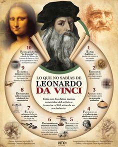Te presentamos algunos datos curiosos de artista #LeonardoDaVinci a 562 años de su nacimiento. #Infografia