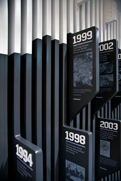 THERE design - ASX Timeline Wall
