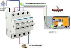 Electrical diagrams: MODULAR INVERTER GENERATOR