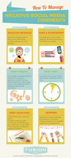 how-to-manage-negative-social-media-comments_55944723dea1c