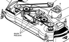 Huskee Drive Belt Installation how to install drive belt