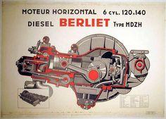 Berliet France - 1954
