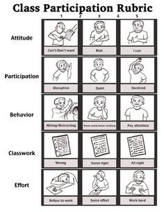 I had some students who needed daily monitoring of their behavior in my classroom. I would fill out this rubric with the student often. The pictures helped the student understand what behavior was acceptable and what behavior would not be welcomed. Music Rubric, Art Rubric, Teaching Strategies, Teaching Tools, Teaching Resources, Kindergarten Rubrics, Student Self Assessment, Classroom Behavior Management, Class Management