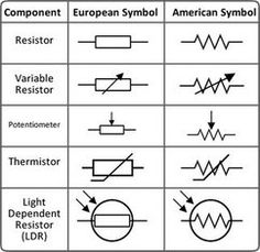 Picture of Series Parallel Resistor