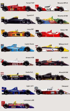 Formula 1 collectors' reference: 1988 F1 season