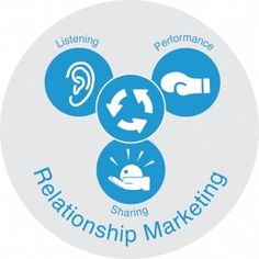 Relationship marketing strategies is a step by step process of building relationships with clients and prospects that will make you the money you want and build the lifestyle you dream of.