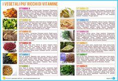 Un carico di vitamine