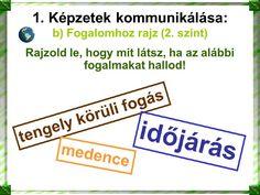 Tanárbazár - Blogger.hu Boarding Pass, Travel, Viajes, Destinations, Traveling, Trips