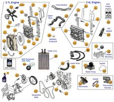 24 Best Jeep Liberty Kj Parts Diagrams S On Pinterest. Cooling System Parts For Liberty Kj Kk. Jeep. 2005 Jeep Liberty Front Frame Diagram At Scoala.co