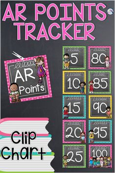 Motivate your readers with this adorable visual incentive chart! Your students will love moving their clip up the chart as they gain and track their AR points! The chalkboard and polka dot theme goes well with many classroom decors and makes AR points management super easy for you! Plus it's editable, so you can set your own points system! Click here to see more! #acceleratedreader #arpoints #arpointstracker #arpointsincentive #teachingintheheartofflorida Visiting Teaching, Teaching Reading, Reading Strategies, Reading Skills, Polka Dot Theme, Polka Dots, Ar Goals, Ar Points, Polka Dot Classroom