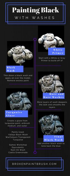 How to paint black with washes