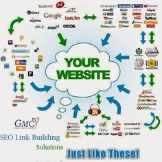 Improve SEO with Quality Link Building