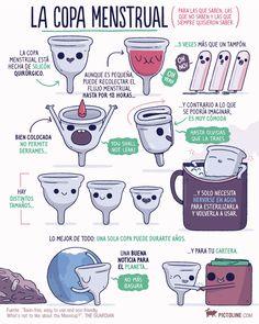 La copa menstrual: una breve guía ilustrada para las que saben las que no saben y las que siempre quisieron saber