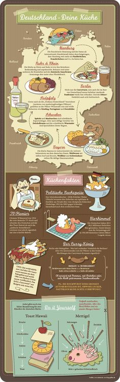This infographics shows typical meals of specific areas in Germany #infografía