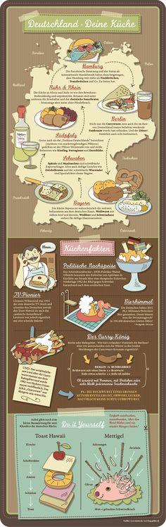 Infografik - deutsches Essen.  This site also has a lot of interesting inforgraphics auf Deutsch