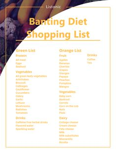 Eating Diet Plan This old Victorian diet is making a comeback as part of the Real Meal Revolution! Use our Banting Diet Shopping List to give your health a weight loss the green light. Green List Banting, Banting Food List, Banting Recipes, My Diet Plan, Diet Meal Plans To Lose Weight, Banting Breakfast, Full Body Workout Routine, Workout Tips, Banana Tea