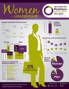 Women in Leadership Infographic